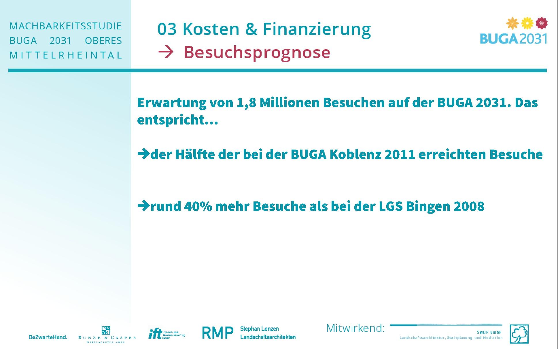 BUGA2031_Kosten und Finanzierung Stand 7.10.17-005